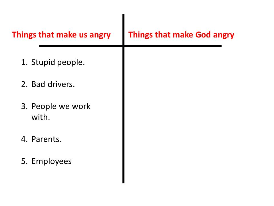 Things that make us angry 1.Stupid people. 2.Bad drivers.
