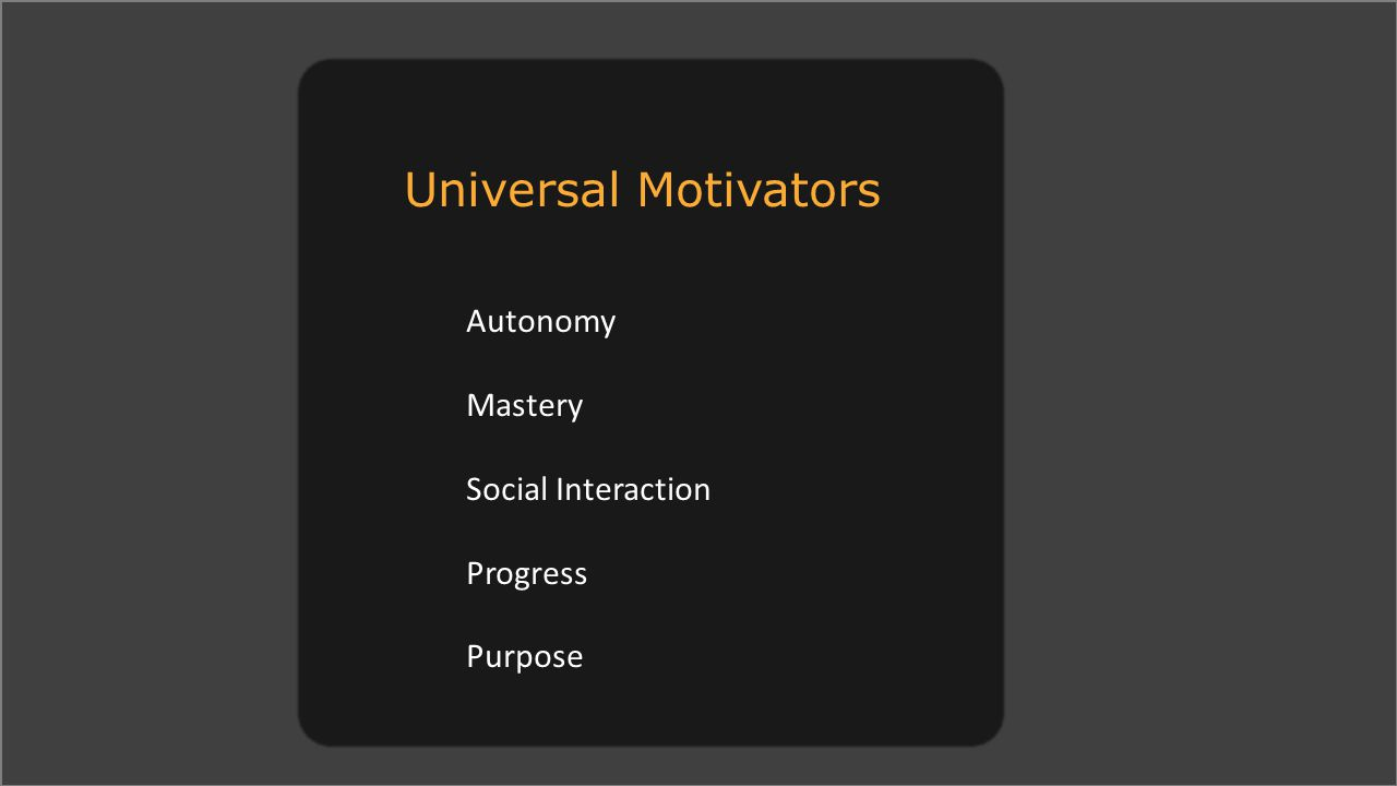 Universal Motivators Autonomy Mastery Social Interaction Progress Purpose