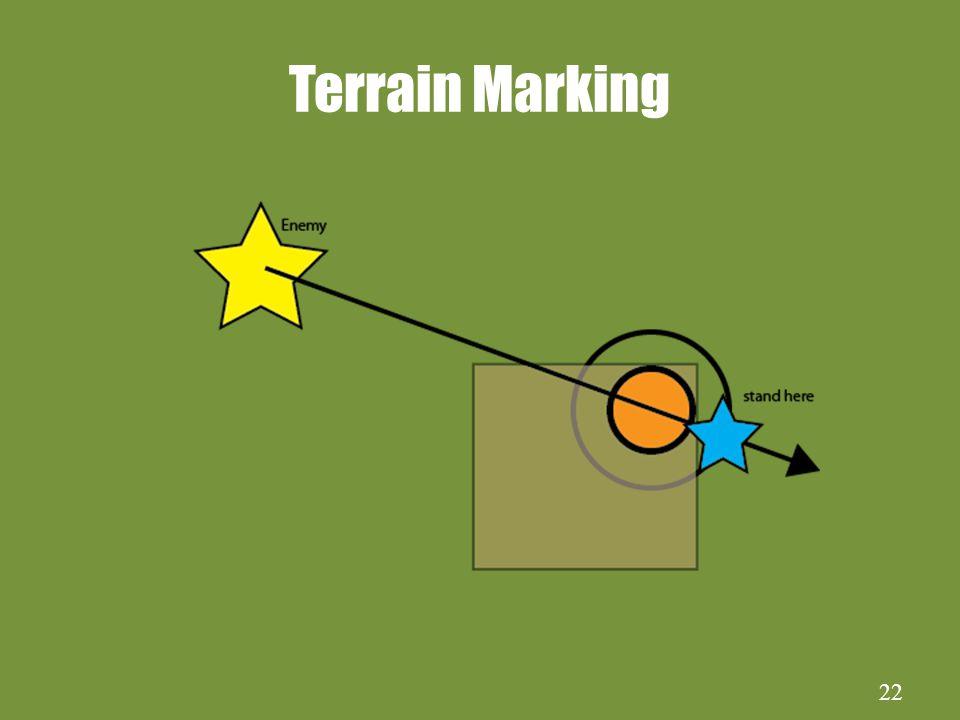 22 Terrain Marking
