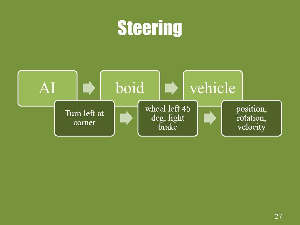 27 Steering AIboidvehicle Turn left at corner wheel left 45 deg, light brake position, rotation, velocity