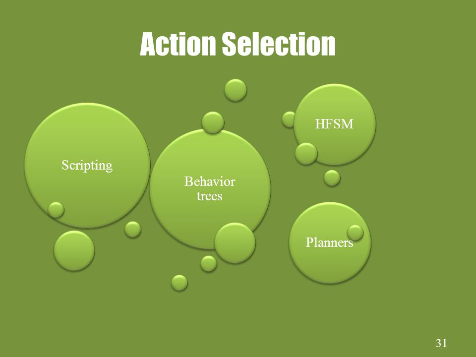 31 Action Selection Behavior trees Scripting HFSMPlanners