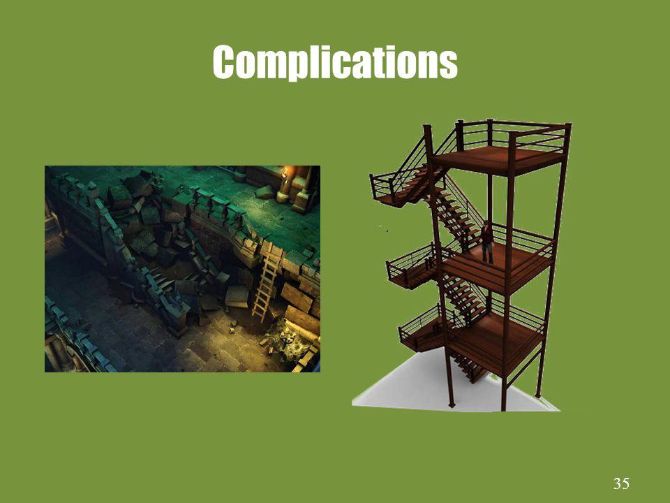 35 Complications