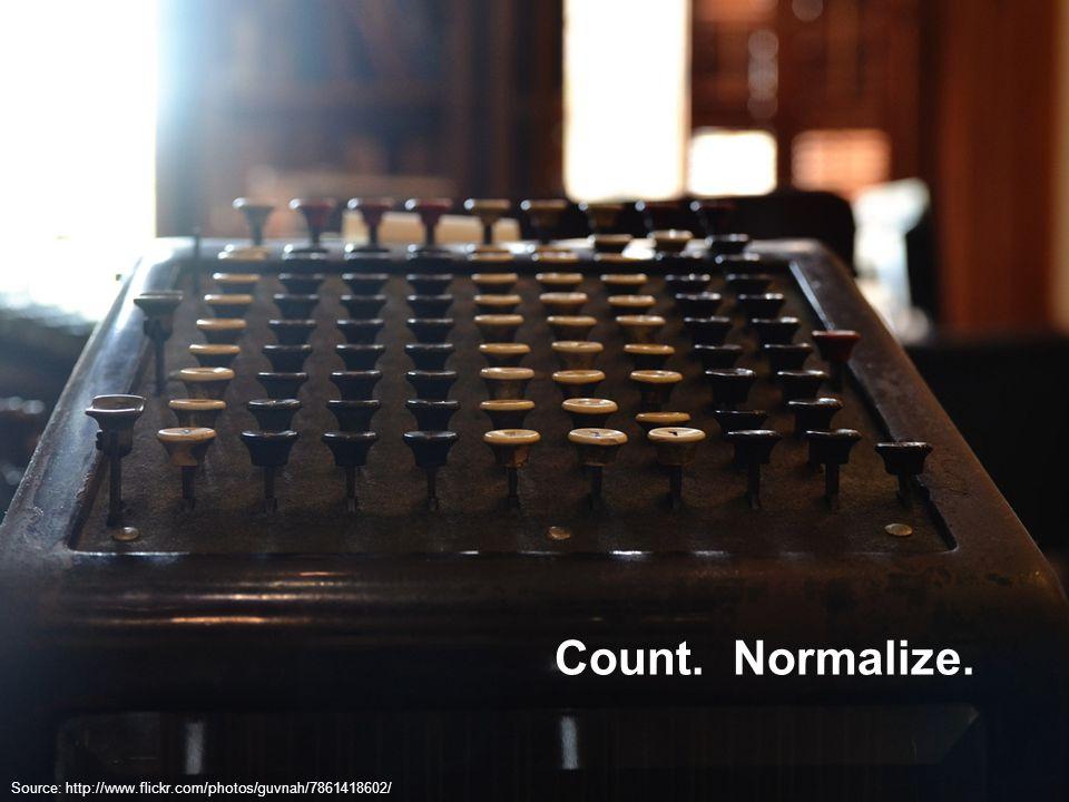 Count. Source: http://www.flickr.com/photos/guvnah/7861418602/ Normalize.