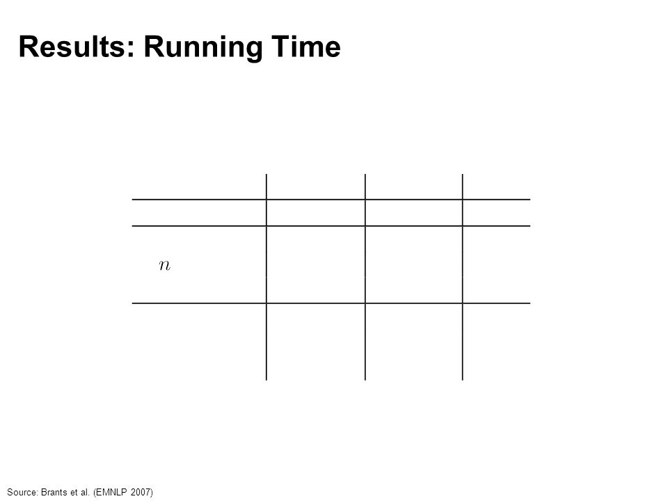 Results: Running Time Source: Brants et al. (EMNLP 2007)