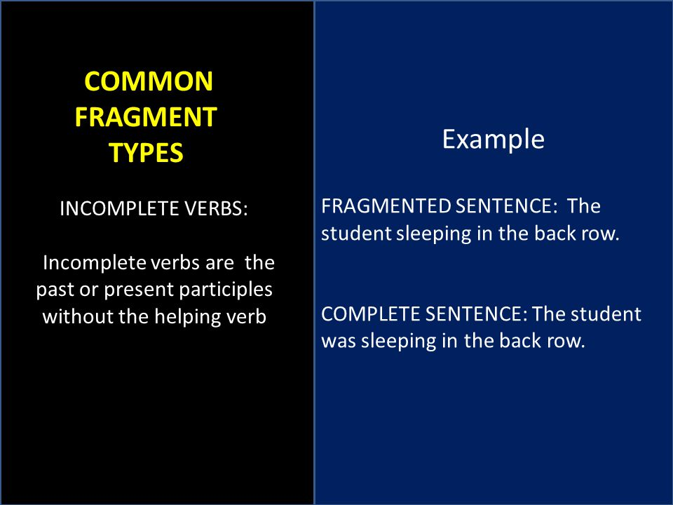 Example FRAGMENTED SENTENCE: The student sleeping in the back row.