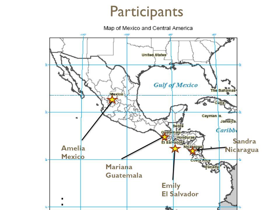 Amelia Mexico Mariana Guatemala Emily El Salvador Sandra Nicaragua Participants
