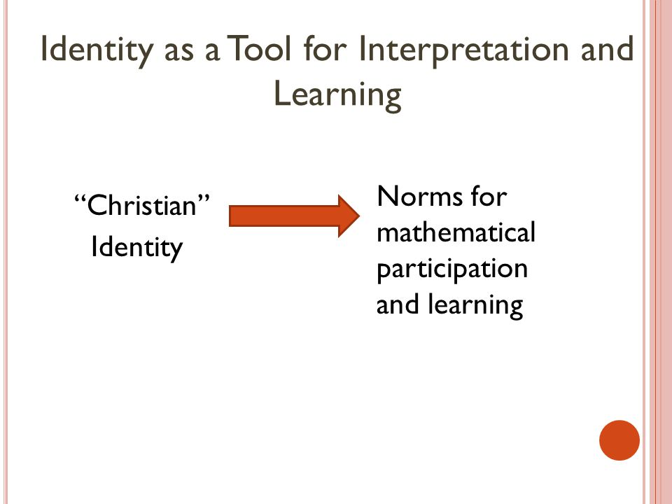 Identity as a Tool for Interpretation and Learning Christian Identity Norms for mathematical participation and learning