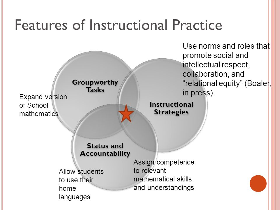 Features of Instructional Practice Use norms and roles that promote social and intellectual respect, collaboration, and relational equity (Boaler, in press).