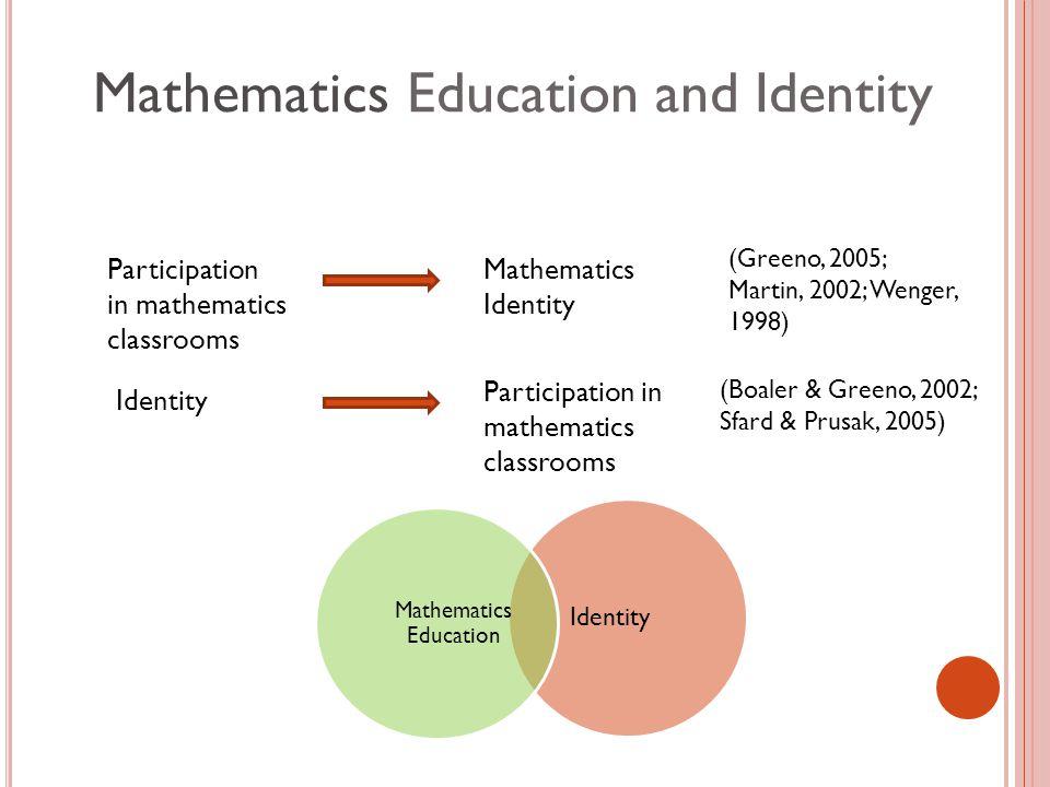 Mathematics Education and Identity Participation in mathematics classrooms Mathematics Identity (Greeno, 2005; Martin, 2002; Wenger, 1998) Identity Participation in mathematics classrooms (Boaler & Greeno, 2002; Sfard & Prusak, 2005)