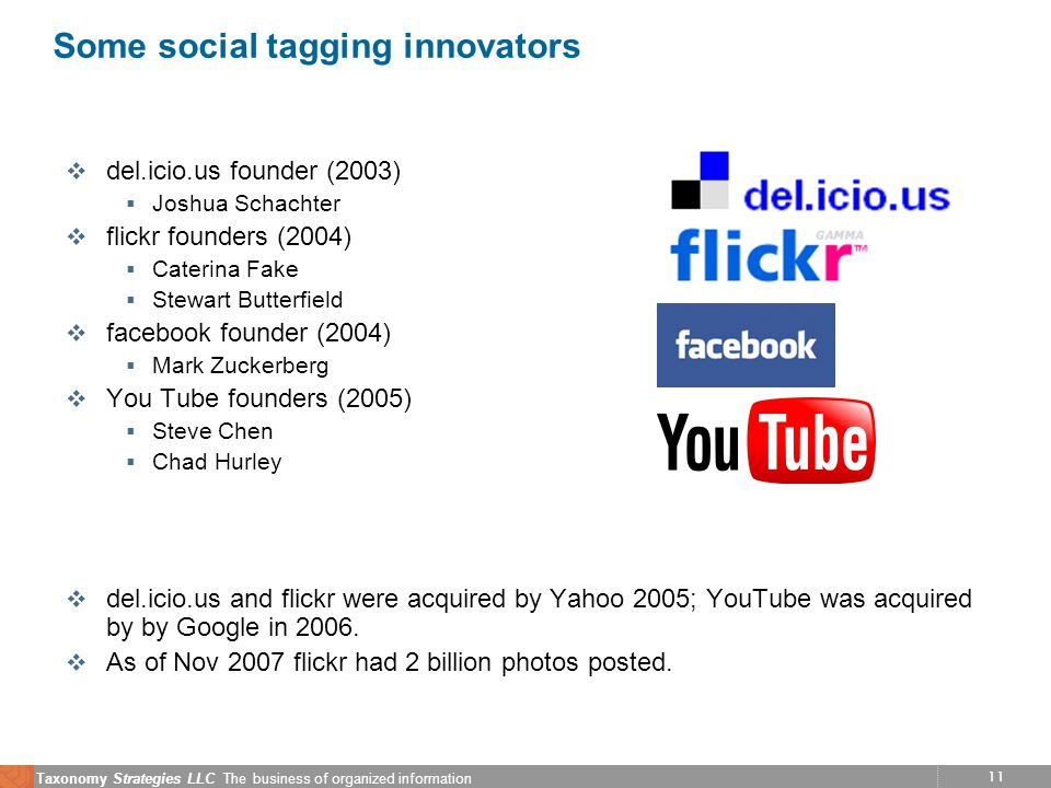 11 Taxonomy Strategies LLC The business of organized information Some social tagging innovators v del.icio.us founder (2003)  Joshua Schachter v flic