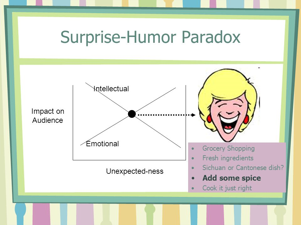 Surprise-Humor Paradox Unexpected-ness Impact on Audience Emotional Intellectual Grocery Shopping Fresh ingredients Sichuan or Cantonese dish.