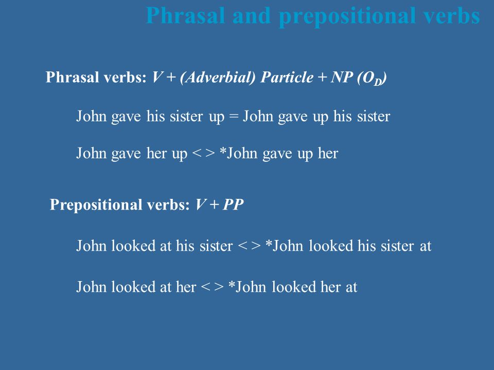 Phrasal and prepositional verbs Phrasal verbs: V + (Adverbial) Particle + NP (O D ) John gave his sister up = John gave up his sister John gave her up *John gave up her Prepositional verbs: V + PP John looked at his sister *John looked his sister at John looked at her *John looked her at