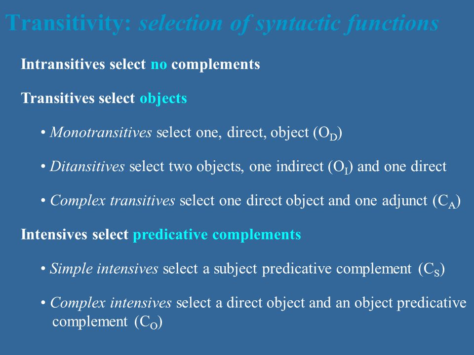 Transitivity: selection of syntactic functions Intransitives select no complements Transitives select objects Monotransitives select one, direct, object (O D ) Ditansitives select two objects, one indirect (O I ) and one direct Complex transitives select one direct object and one adjunct (C A ) Intensives select predicative complements Simple intensives select a subject predicative complement (C S ) Complex intensives select a direct object and an object predicative complement (C O )