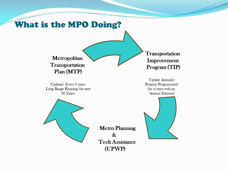 What is the MPO Doing.