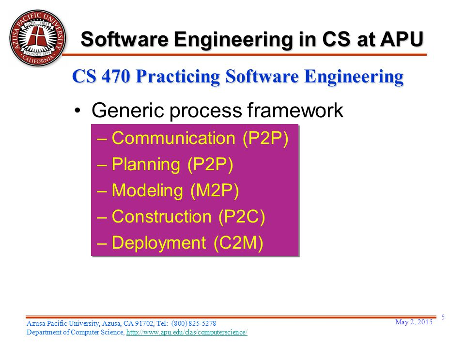 May 2, 2015 5 Azusa Pacific University, Azusa, CA 91702, Tel: (800) 825-5278 Department of Computer Science, http://www.apu.edu/clas/computerscience/http://www.apu.edu/clas/computerscience/ Software Engineering in CS at APU CS 470 Practicing Software Engineering Generic process framework –Communication (P2P) –Planning (P2P) –Modeling (M2P) –Construction (P2C) –Deployment (C2M)