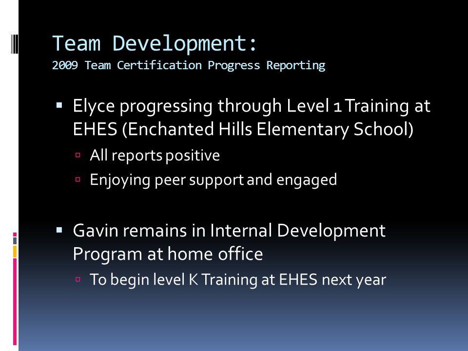 Agenda  Team Development / Training  Partner Relations  Transportation Division Review  Facility Maintenance  Technology  Travel Expenditures 