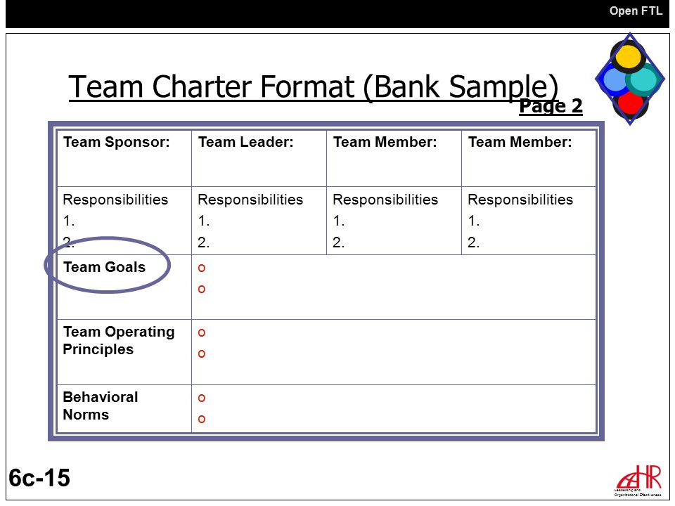 Open FTL Leadership and Organizational Effectiveness 6c-15 Team Charter Format (Bank Sample) o o o o Behavioral Norms o o o o Team Operating Principle