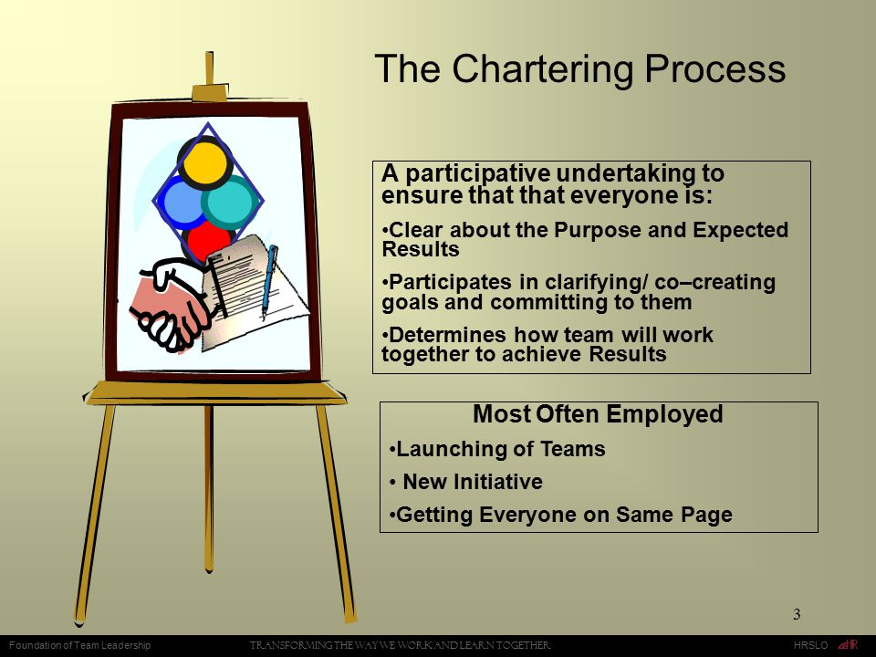3 Transforming the Way We Work and Learn Together HRSLOFoundation of Team Leadership The Chartering Process A participative undertaking to ensure that