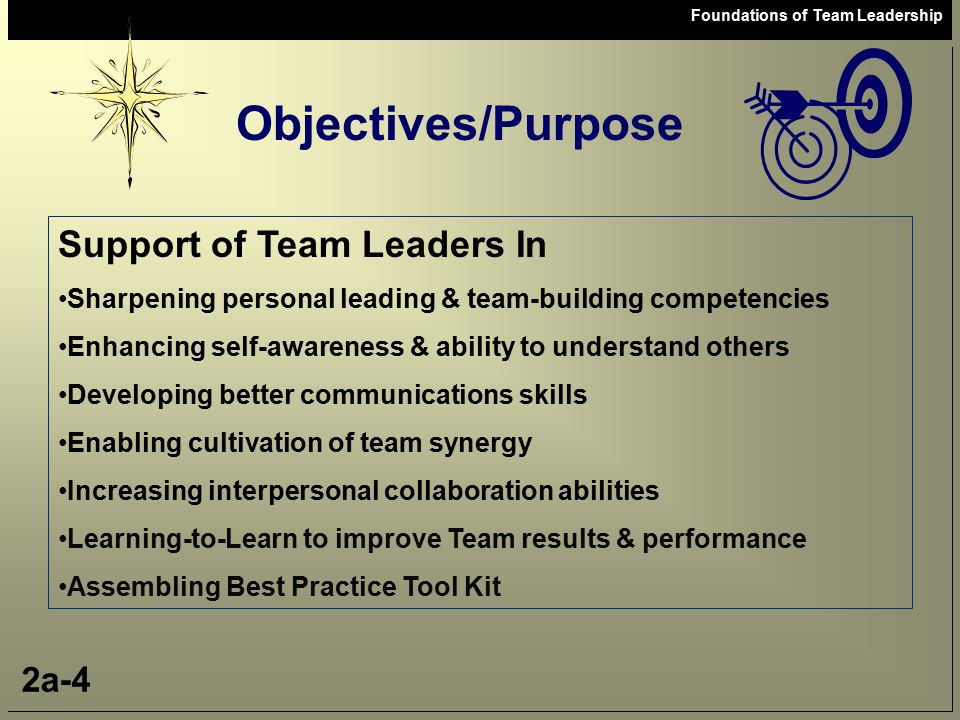Foundations of Team Leadership 2a-4 Support of Team Leaders In Sharpening personal leading & team-building competencies Enhancing self-awareness & abi