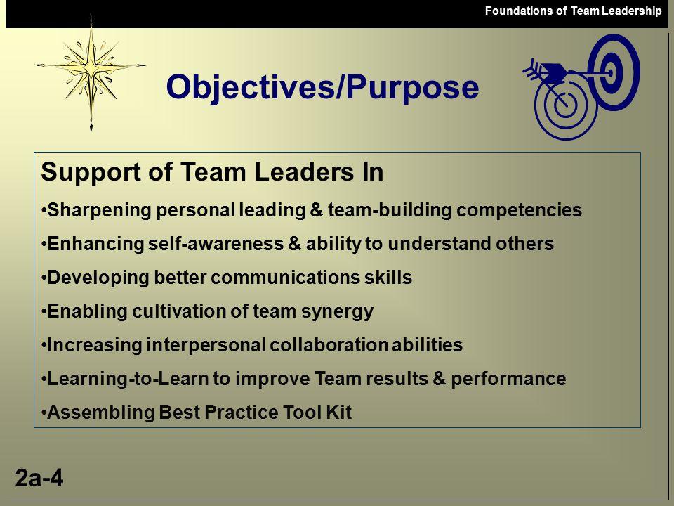 Open FTL Leadership and Organizational Effectiveness 6c-15 Team Charter Format (Bank Sample) o o o o Behavioral Norms o o o o Team Operating Principles o o o o Team Goals Responsibilities 1.