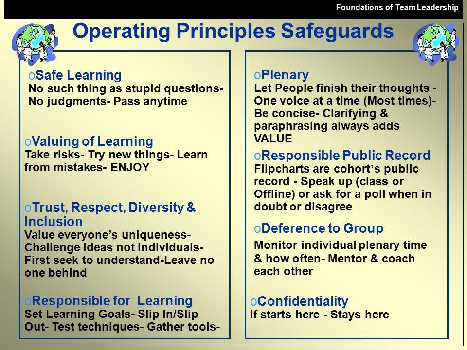 Safe Learning Class Environment Class Environment