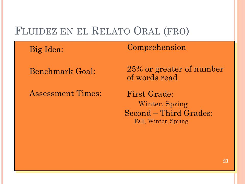 F LUIDEZ EN EL R ELATO O RAL ( FRO ) Big Idea: Benchmark Goal: Assessment Times: Comprehension 25% or greater of number of words read First Grade: Win