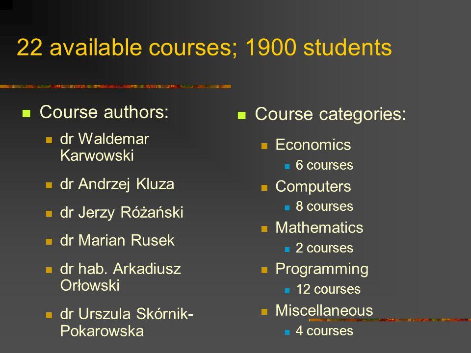 22 available courses; 1900 students Course authors: dr Waldemar Karwowski dr Andrzej Kluza dr Jerzy Różański dr Marian Rusek dr hab.