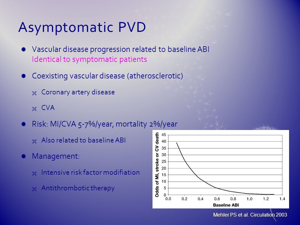 Asymptomatic PVD  Vascular disease progression related to baseline ABI Identical to symptomatic patients  Coexisting vascular disease (atherosclerot