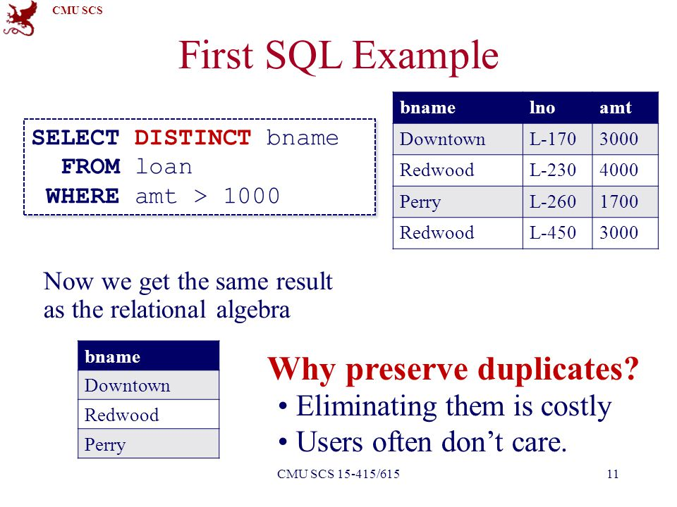 CMU SCS First SQL Example SELECT DISTINCT bname FROM loan WHERE amt > 1000 SELECT DISTINCT bname FROM loan WHERE amt > 1000 Now we get the same result as the relational algebra bname Downtown Redwood Perry bnamelnoamt DowntownL-1703000 RedwoodL-2304000 PerryL-2601700 RedwoodL-4503000 Why preserve duplicates.