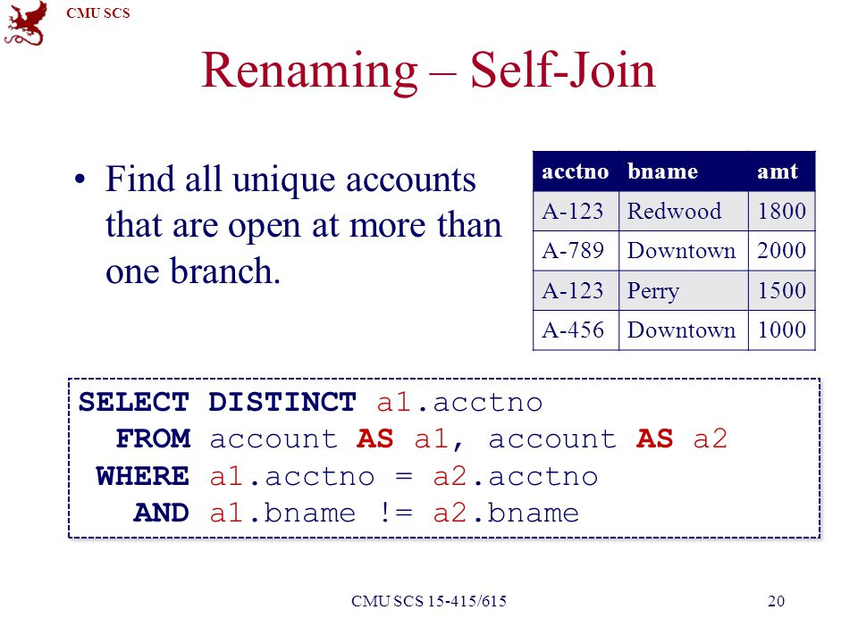CMU SCS Find all unique accounts that are open at more than one branch. CMU SCS 15-415/61520 Renaming – Self-Join acctnobnameamt A-123Redwood1800 A-78