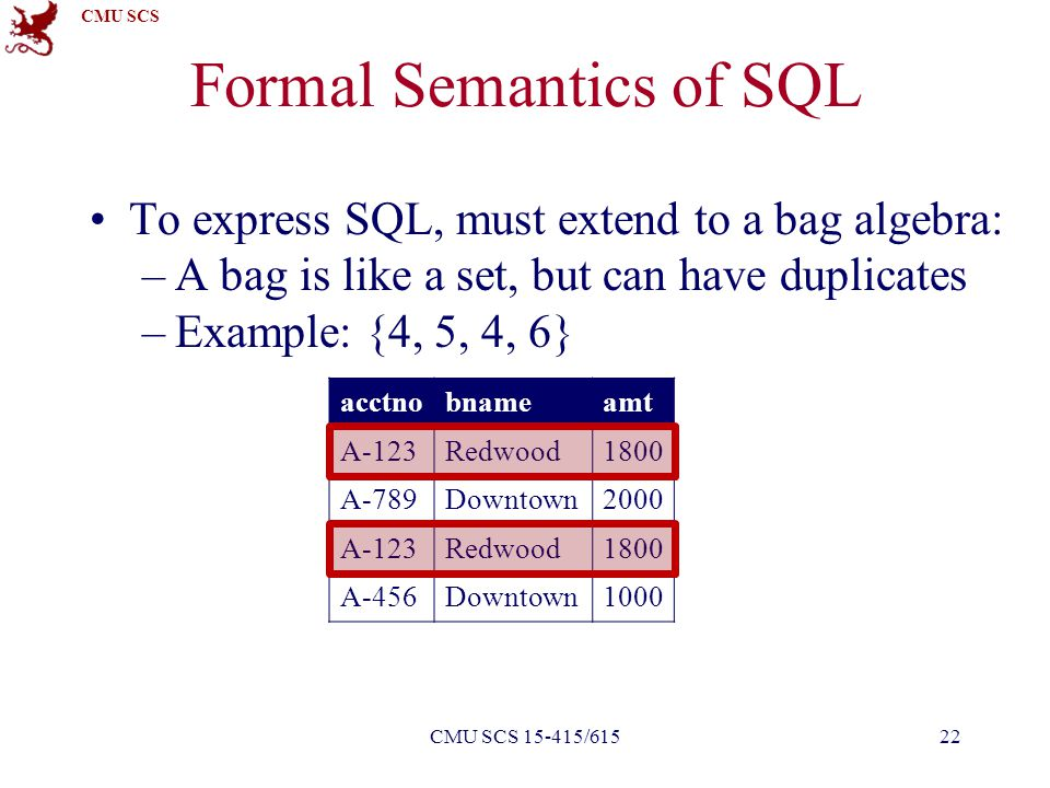 CMU SCS Formal Semantics of SQL To express SQL, must extend to a bag algebra: –A bag is like a set, but can have duplicates –Example: {4, 5, 4, 6} CMU SCS 15-415/61522 acctnobnameamt A-123Redwood1800 A-789Downtown2000 A-123Redwood1800 A-456Downtown1000