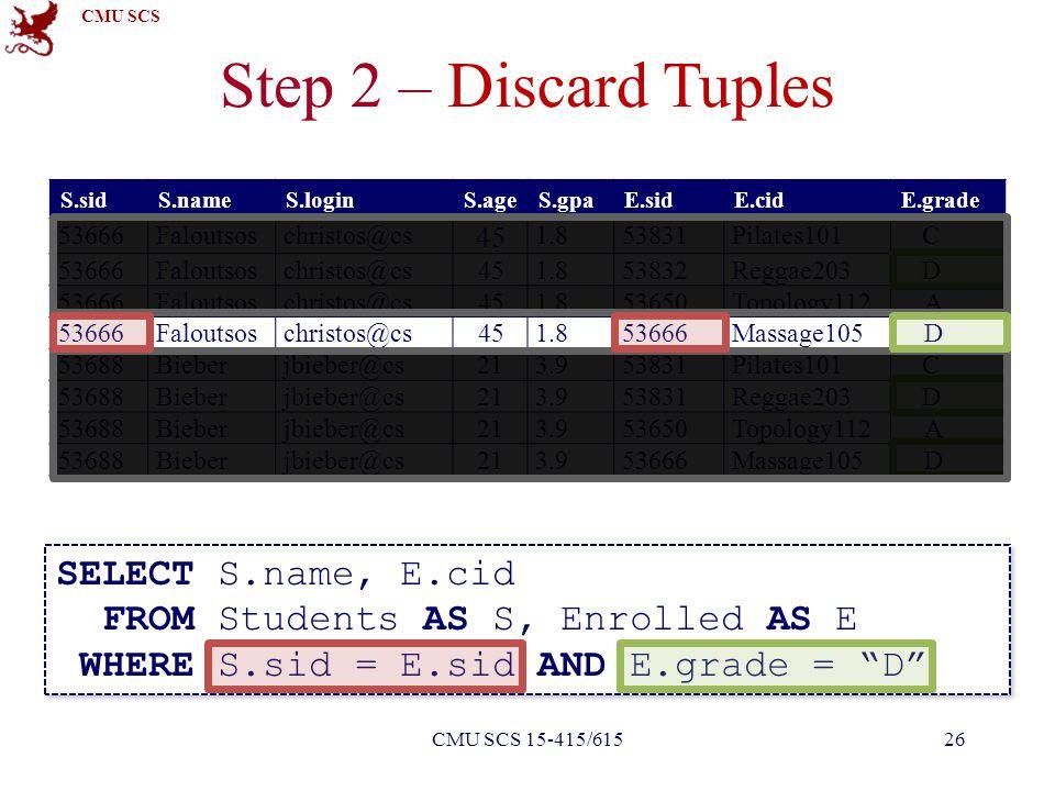 CMU SCS CMU SCS 15-415/615 Step 2 – Discard Tuples S.sidS.nameS.loginS.ageS.gpaE.sidE.cidE.grade 53666Faloutsoschristos@cs 45 1.853831Pilates101C 5366