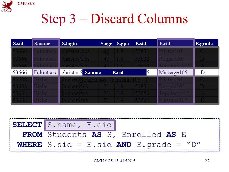 CMU SCS CMU SCS 15-415/615 Step 3 – Discard Columns S.sidS.nameS.loginS.ageS.gpaE.sidE.cidE.grade 53666Faloutsoschristos@cs 45 1.853831Pilates101C 536