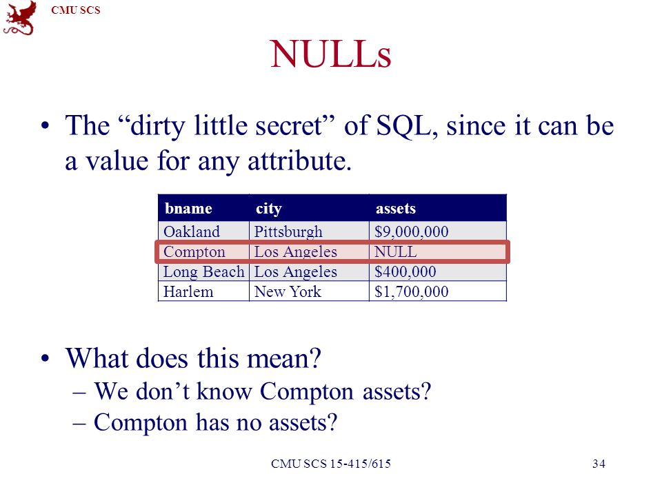 CMU SCS NULLs The dirty little secret of SQL, since it can be a value for any attribute.