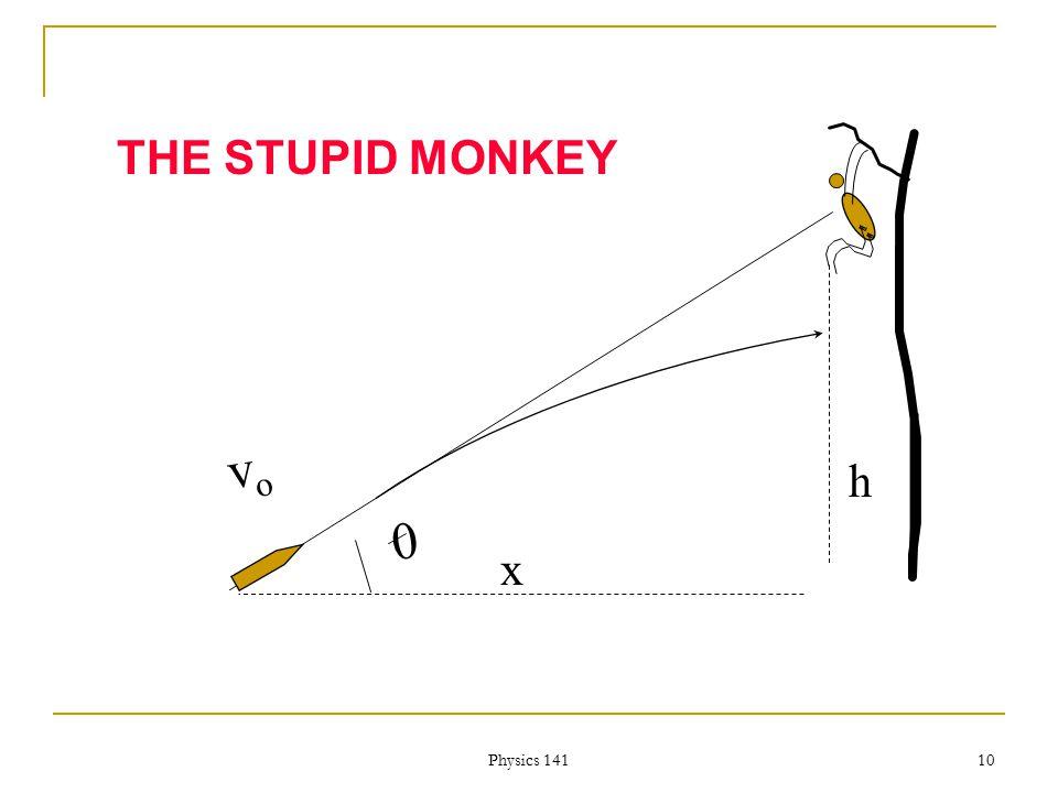Physics 141 9 Solution: