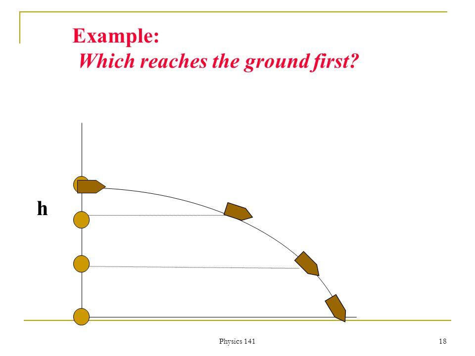 Physics 141 17 MAXIMUM HEIGHT: X Y H