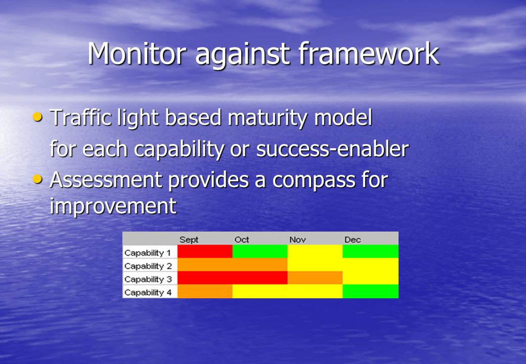 Monitor against framework Traffic light based maturity model Traffic light based maturity model for each capability or success-enabler Assessment provides a compass for improvement Assessment provides a compass for improvement
