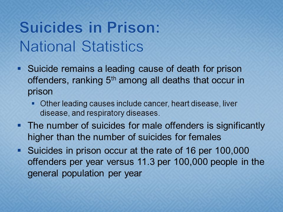  Suicide remains a leading cause of death for prison offenders, ranking 5 th among all deaths that occur in prison  Other leading causes include cancer, heart disease, liver disease, and respiratory diseases.