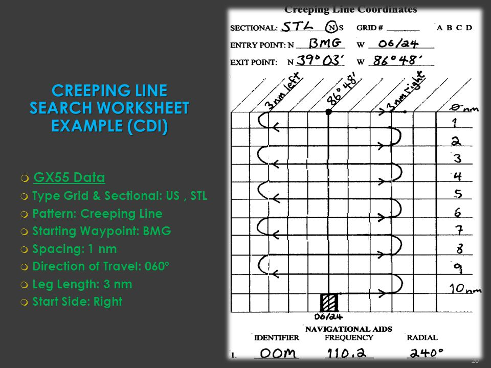 CREEPING LINE SEARCH WORKSHEET EXAMPLE (CDI) m GX55 Data m Type Grid & Sectional: US, STL m Pattern: Creeping Line m Starting Waypoint: BMG m Spacing: 1 nm m Direction of Travel: 060º m Leg Length: 3 nm m Start Side: Right 20