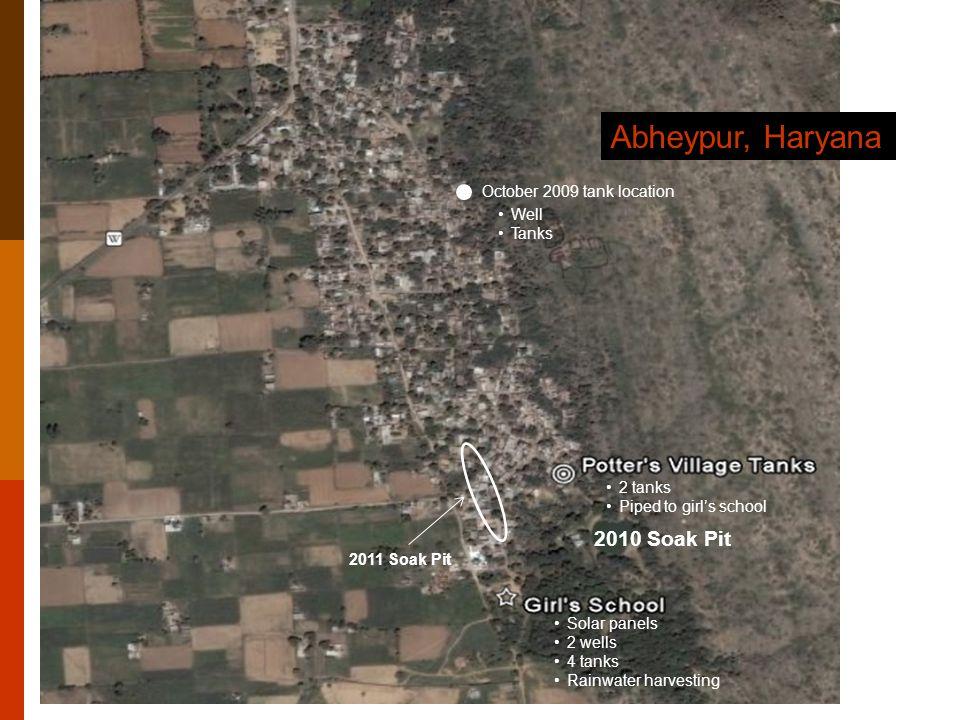 October 2009 tank location Abheypur, Haryana 2011 Soak Pit Solar panels 2 wells 4 tanks Rainwater harvesting 2 tanks Piped to girl's school Well Tanks