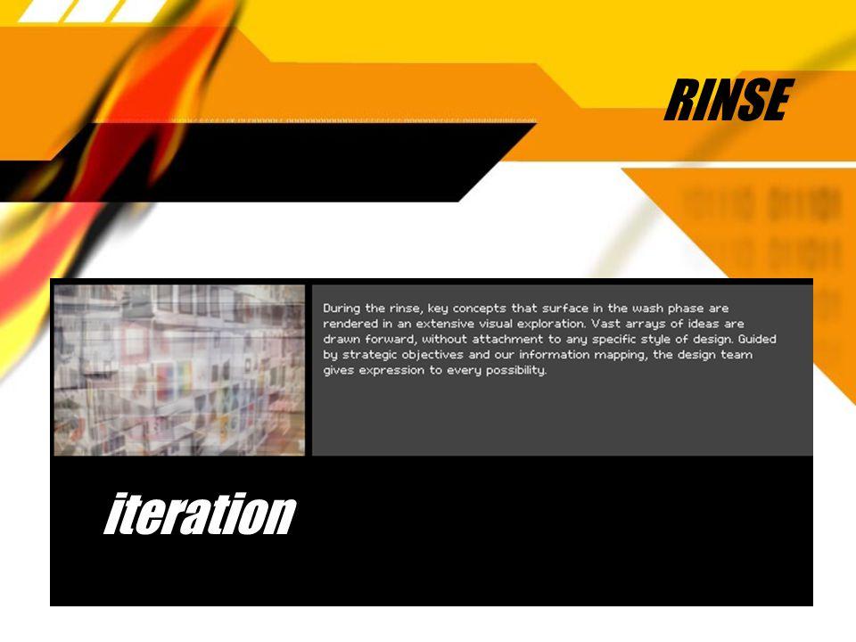 RINSE iteration