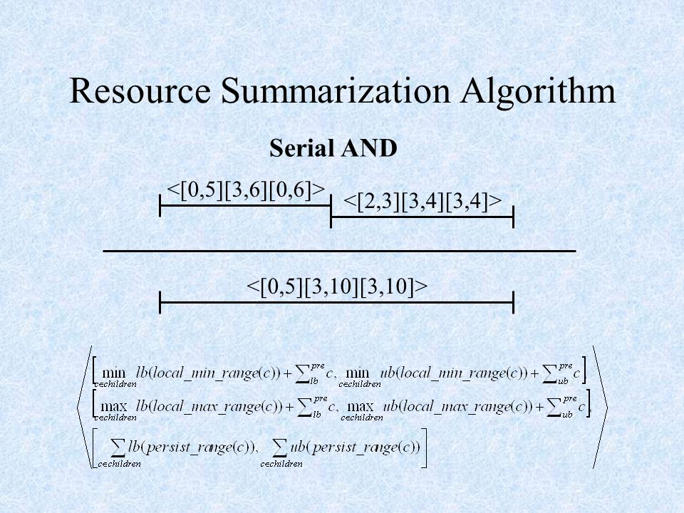 Resource Summarization Algorithm Serial AND