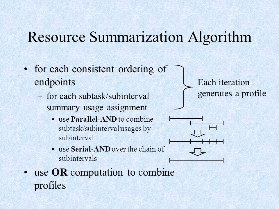 Resource Summarization Algorithm for each consistent ordering of endpoints –for each subtask/subinterval summary usage assignment use Parallel-AND to combine subtask/subinterval usages by subinterval use Serial-AND over the chain of subintervals use OR computation to combine profiles Each iteration generates a profile