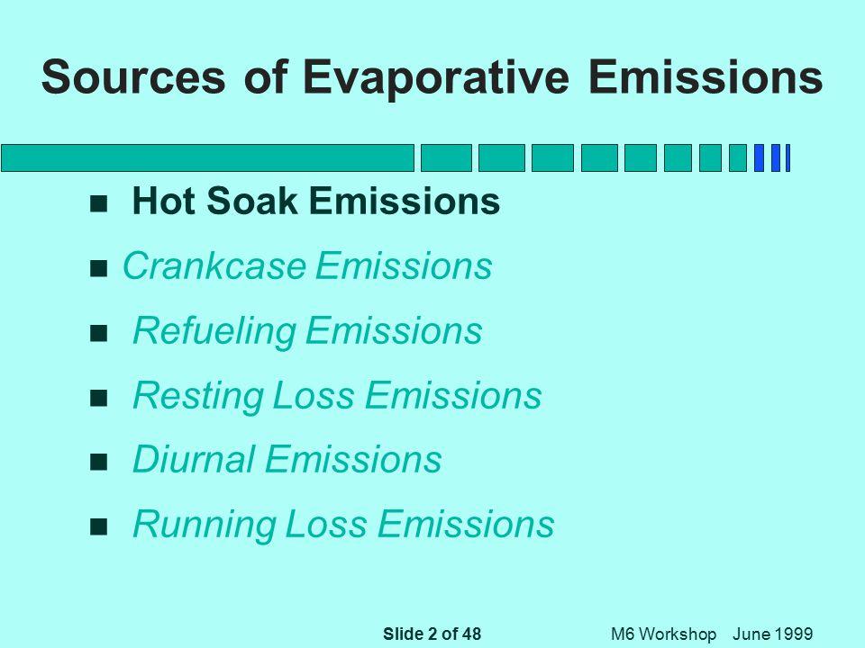 Slide 23 of 48 M6 Workshop June 1999 Sources of Evaporative Emissions Diurnal Emissions