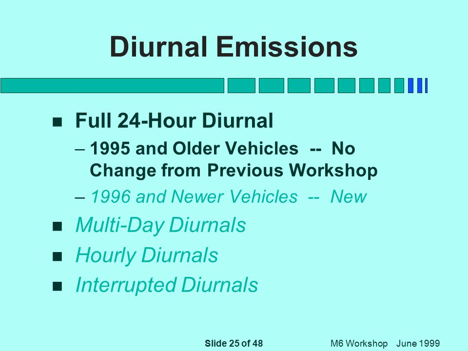 Slide 25 of 48 M6 Workshop June 1999 Diurnal Emissions n Full 24-Hour Diurnal –1995 and Older Vehicles -- No Change from Previous Workshop –1996 and Newer Vehicles -- New n Multi-Day Diurnals n Hourly Diurnals n Interrupted Diurnals