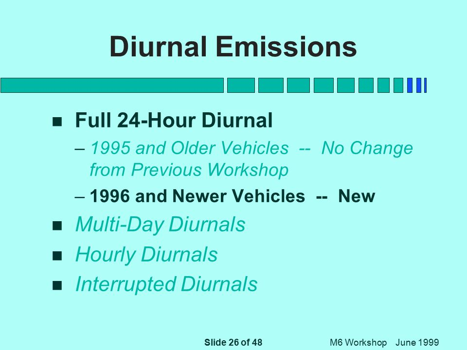 Slide 26 of 48 M6 Workshop June 1999 Diurnal Emissions n Full 24-Hour Diurnal –1995 and Older Vehicles -- No Change from Previous Workshop –1996 and Newer Vehicles -- New n Multi-Day Diurnals n Hourly Diurnals n Interrupted Diurnals