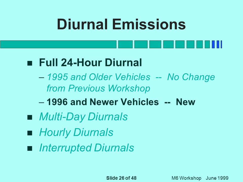 Slide 26 of 48 M6 Workshop June 1999 Diurnal Emissions n Full 24-Hour Diurnal –1995 and Older Vehicles -- No Change from Previous Workshop –1996 and Newer Vehicles -- New n Multi-Day Diurnals n Hourly Diurnals n Interrupted Diurnals