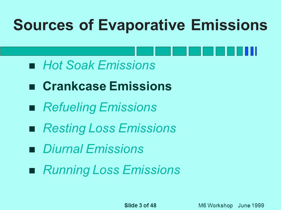Slide 3 of 48 M6 Workshop June 1999 Sources of Evaporative Emissions n Hot Soak Emissions n Crankcase Emissions n Refueling Emissions n Resting Loss Emissions n Diurnal Emissions n Running Loss Emissions