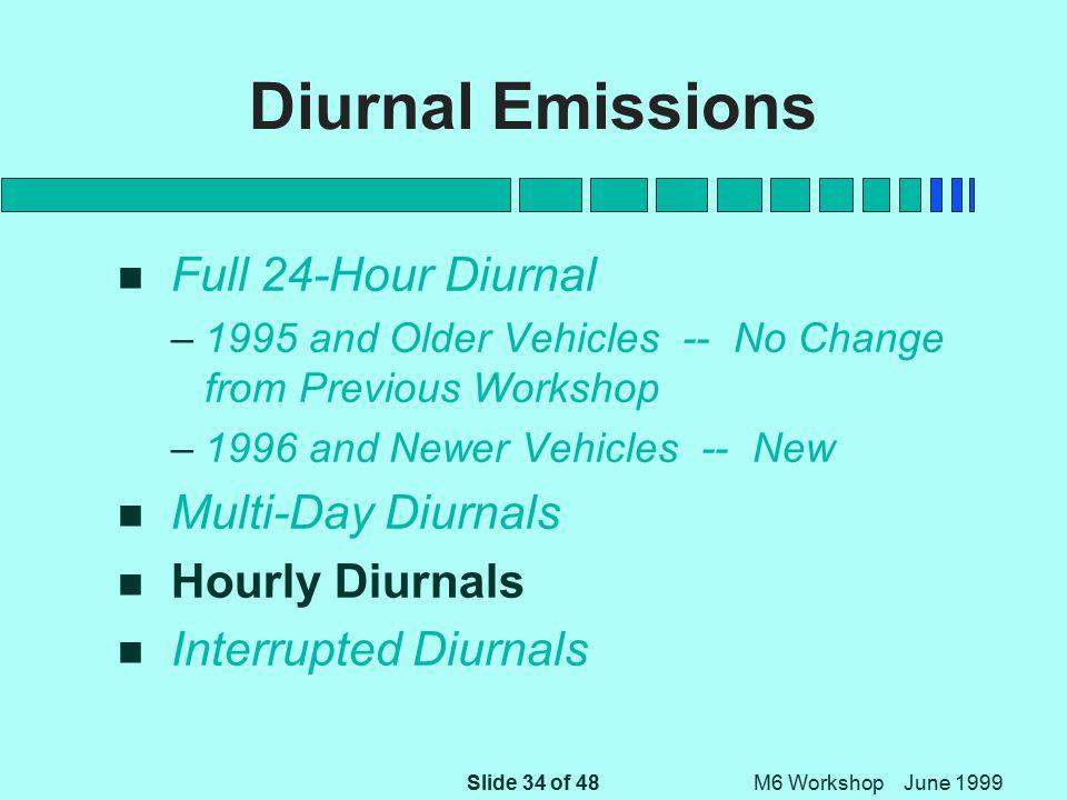 Slide 34 of 48 M6 Workshop June 1999 Diurnal Emissions n Full 24-Hour Diurnal –1995 and Older Vehicles -- No Change from Previous Workshop –1996 and Newer Vehicles -- New n Multi-Day Diurnals n Hourly Diurnals n Interrupted Diurnals