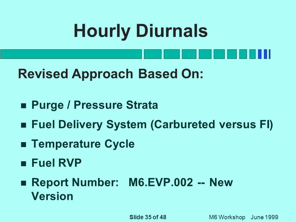 Slide 35 of 48 M6 Workshop June 1999 Hourly Diurnals Revised Approach Based On: n Purge / Pressure Strata n Fuel Delivery System (Carbureted versus FI) n Temperature Cycle n Fuel RVP n Report Number: M6.EVP.002 -- New Version
